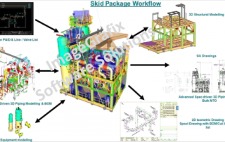 ImageGrafix Software FZCO - Skid Package Workflow