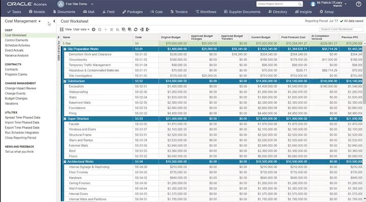 ImageGrafix Software FZCO - Aconex Project Controls