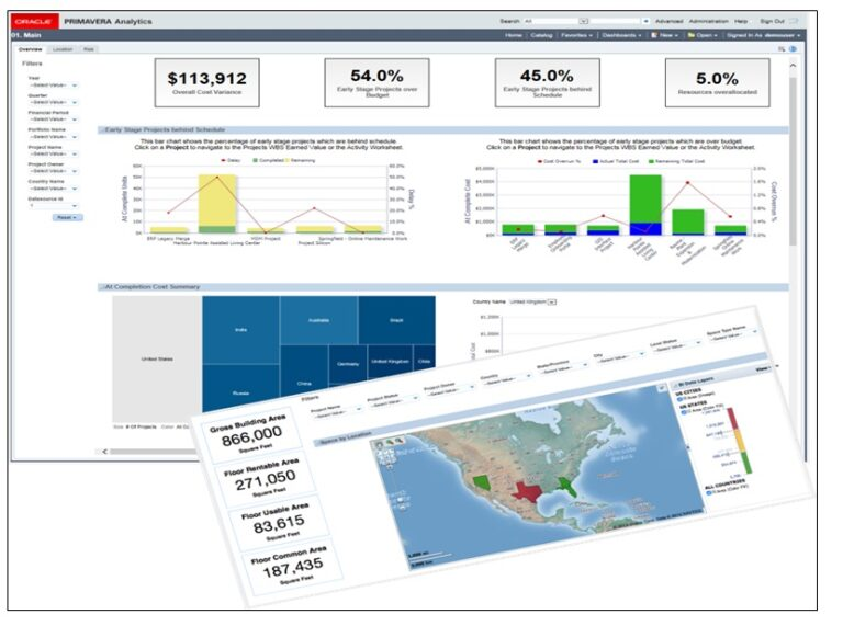 ImageGrafix Software FZCO - Analytics